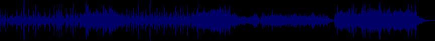 waveform of track #53119