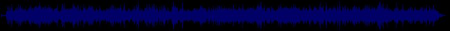 waveform of track #53132