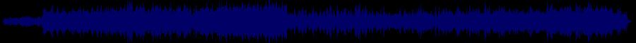 waveform of track #53143