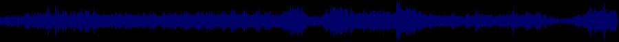 waveform of track #53280