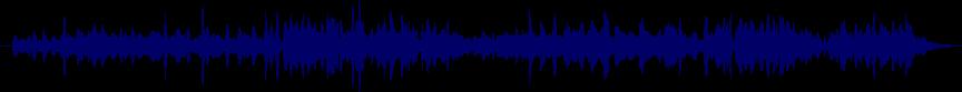 waveform of track #53308
