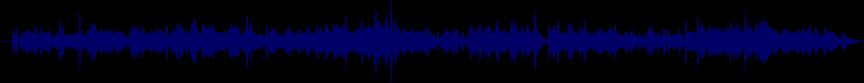 waveform of track #53313