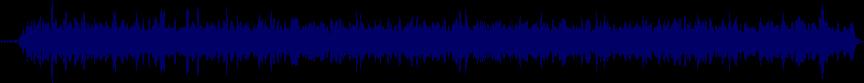 waveform of track #53317