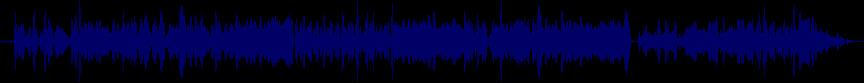 waveform of track #53320