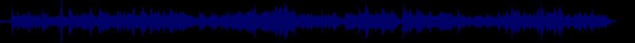 waveform of track #53340