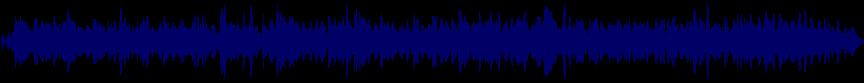 waveform of track #53365