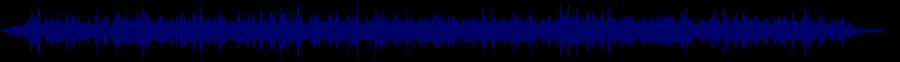 waveform of track #53431