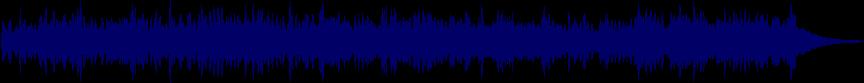 waveform of track #53466