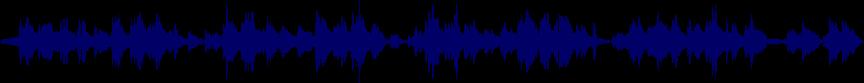 waveform of track #53470