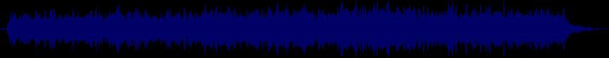 waveform of track #53508