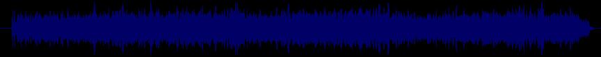 waveform of track #53537