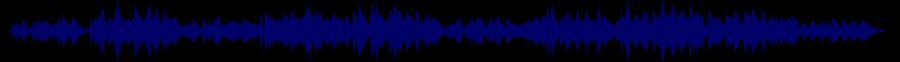 waveform of track #53539