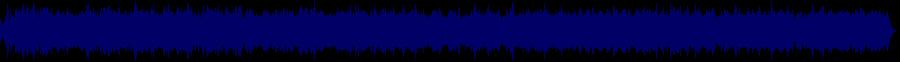 waveform of track #53543