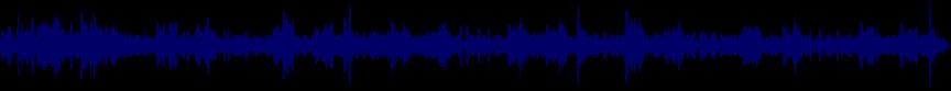 waveform of track #53558