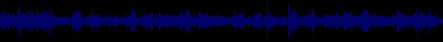 waveform of track #53563