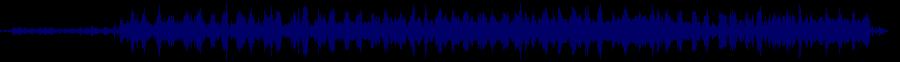 waveform of track #53565