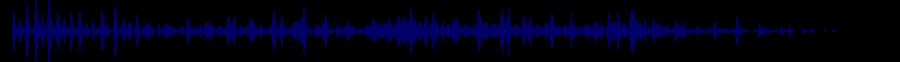 waveform of track #53572