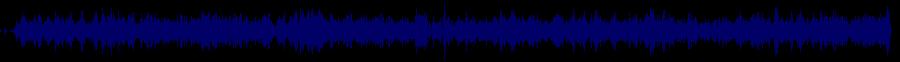 waveform of track #53591