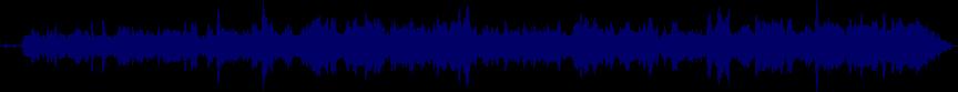 waveform of track #53604