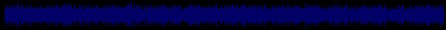 waveform of track #53646