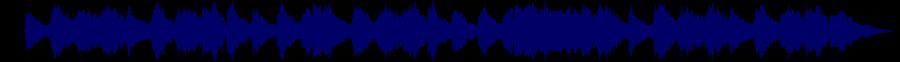 waveform of track #53655