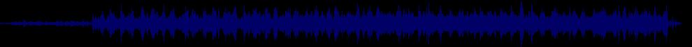 waveform of track #53663