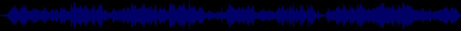 waveform of track #53683