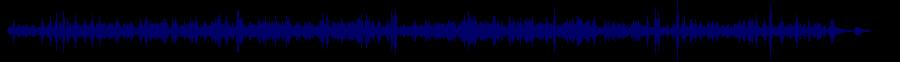 waveform of track #53699
