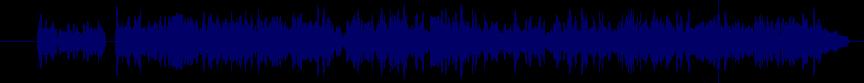 waveform of track #53704
