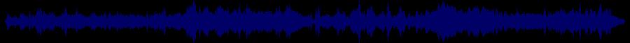 waveform of track #53732