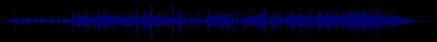 waveform of track #53735
