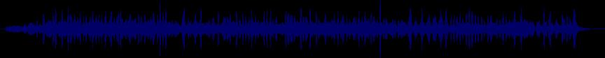 waveform of track #53737