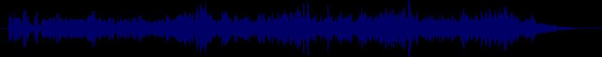 waveform of track #53745