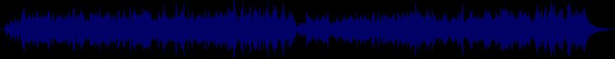 waveform of track #53757