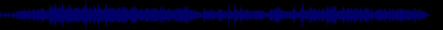 waveform of track #53760