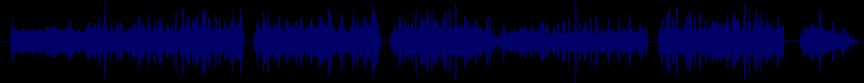 waveform of track #53765