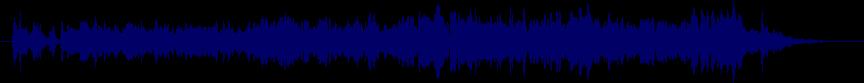 waveform of track #53775