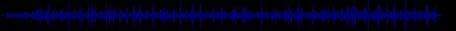 waveform of track #53778