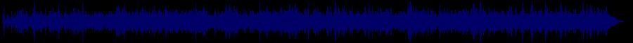 waveform of track #53782