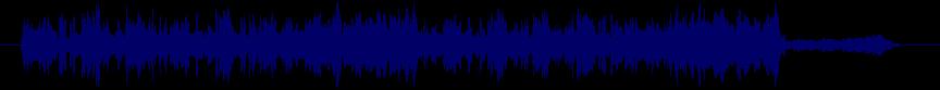 waveform of track #53806