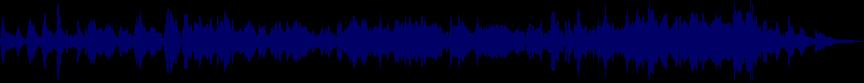 waveform of track #53831