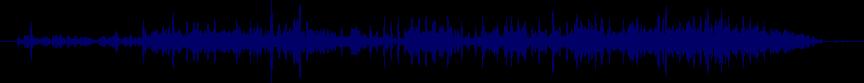 waveform of track #53838