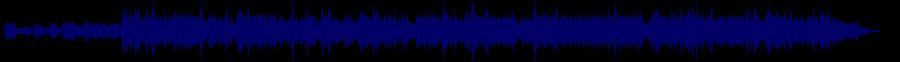 waveform of track #53852