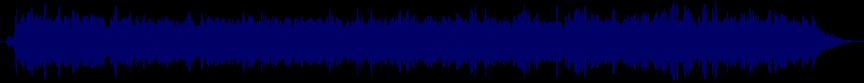 waveform of track #53862