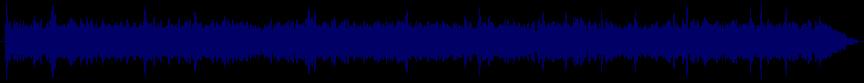 waveform of track #53867