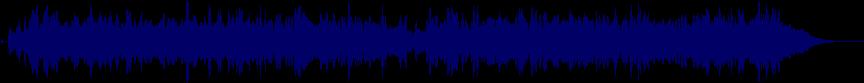 waveform of track #53872