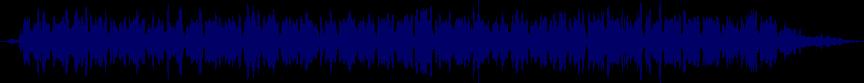 waveform of track #53898