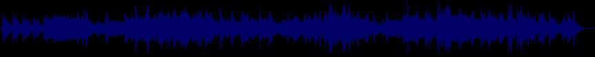 waveform of track #53901