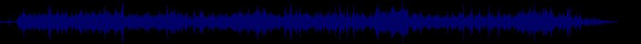 waveform of track #53925
