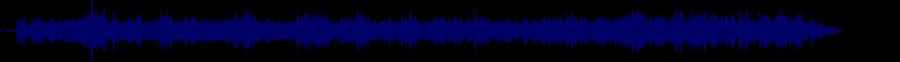 waveform of track #53942